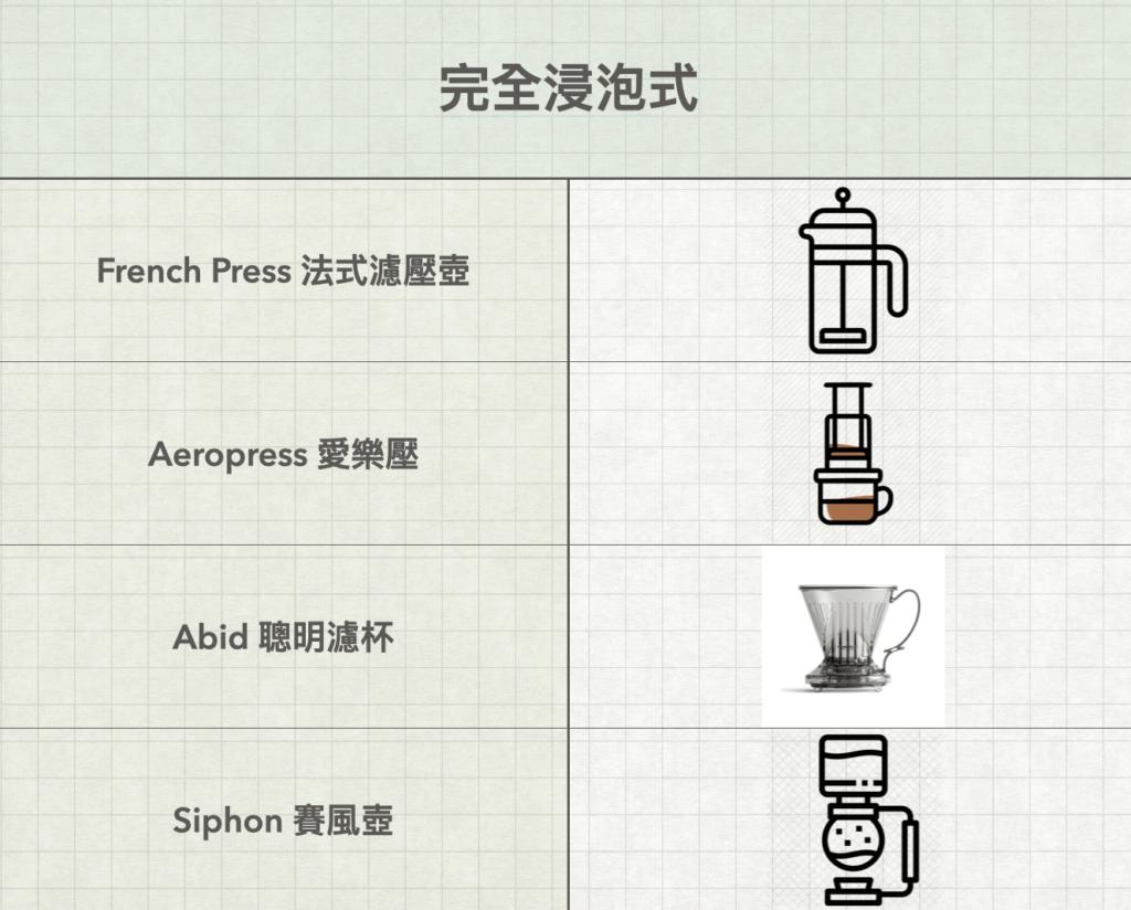 精萃咖啡:深入剖析1 0 種咖啡器材,自家沖煮咖啡玩家最佳指南